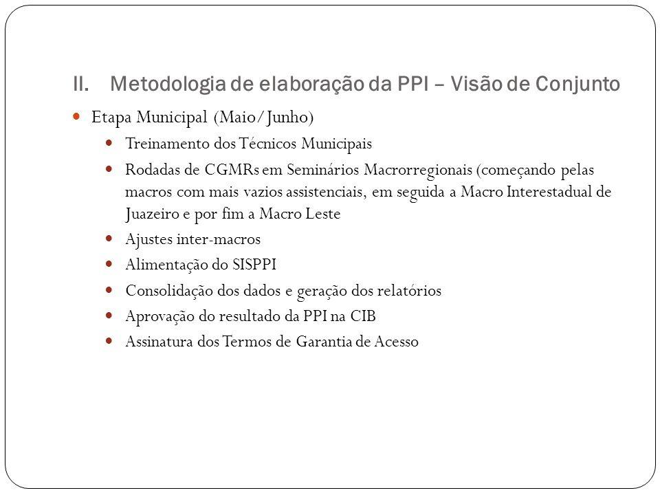 II.Metodologia de elaboração da PPI – Visão de Conjunto Etapa Municipal (Maio/Junho) Treinamento dos Técnicos Municipais Rodadas de CGMRs em Seminário