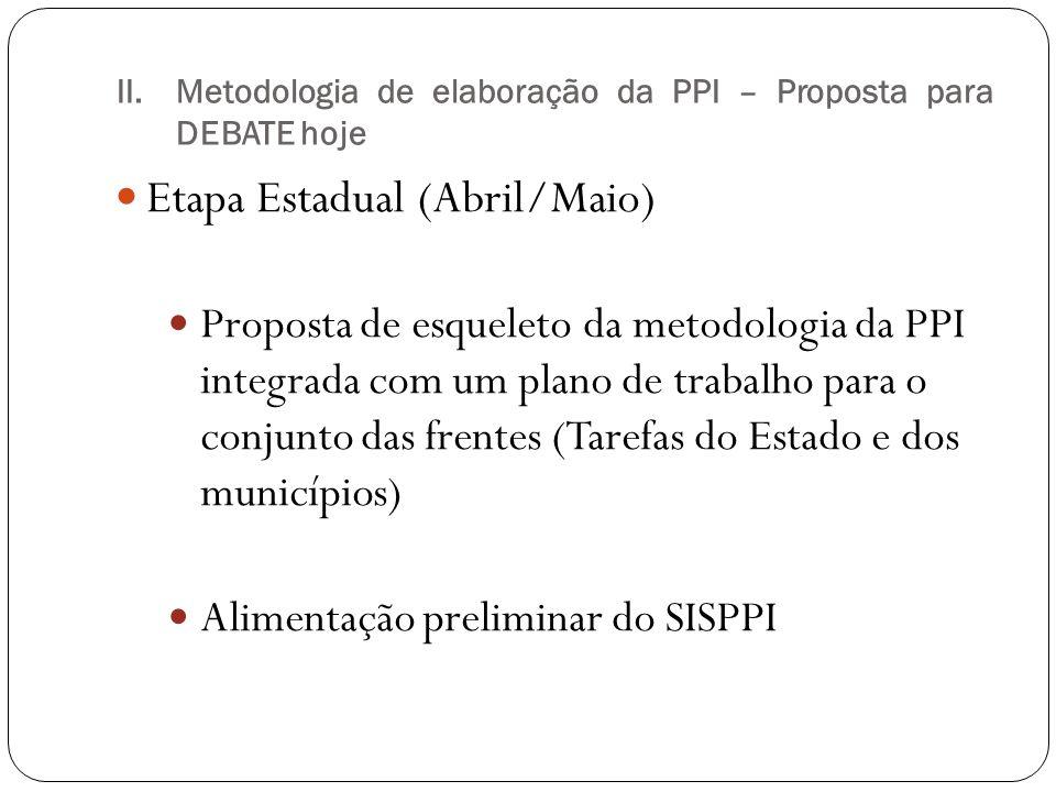 II.Metodologia de elaboração da PPI – Proposta para DEBATE hoje Etapa Estadual (Abril/Maio) Proposta de esqueleto da metodologia da PPI integrada com