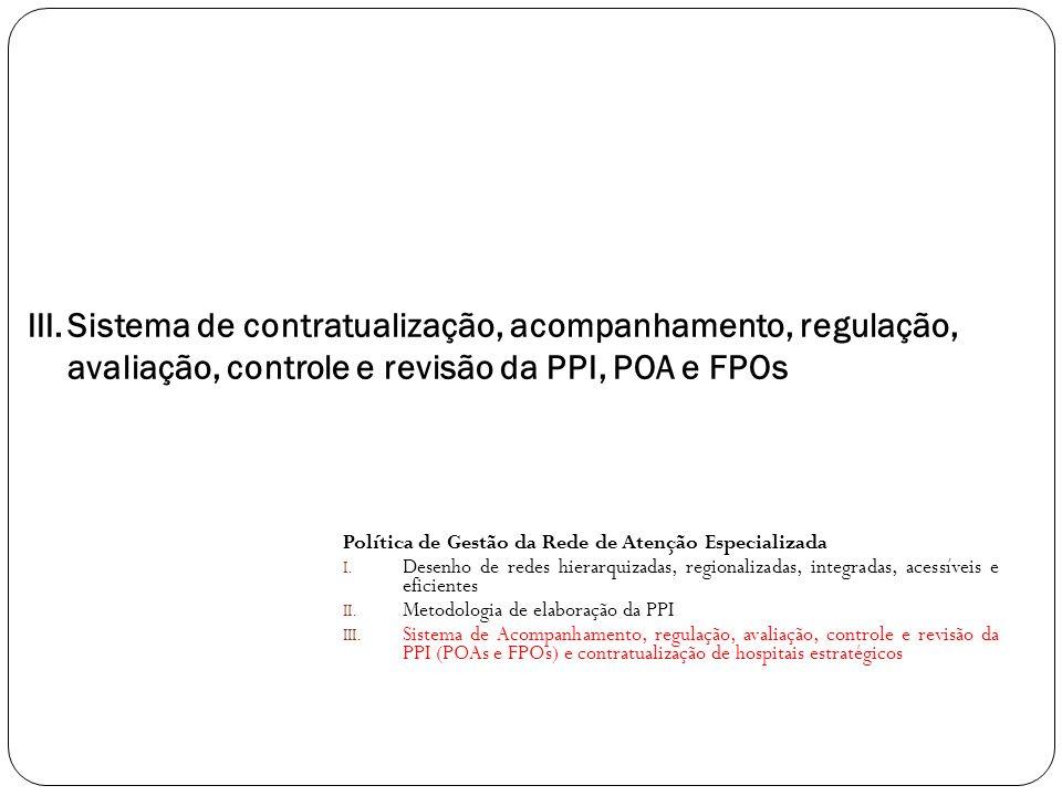 III.Sistema de contratualização, acompanhamento, regulação, avaliação, controle e revisão da PPI, POA e FPOs Política de Gestão da Rede de Atenção Esp