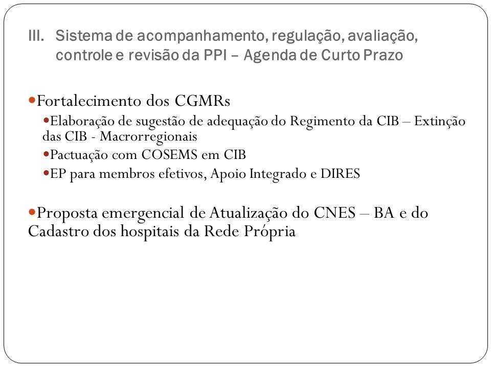 III.Sistema de acompanhamento, regulação, avaliação, controle e revisão da PPI – Agenda de Curto Prazo Fortalecimento dos CGMRs Elaboração de sugestão