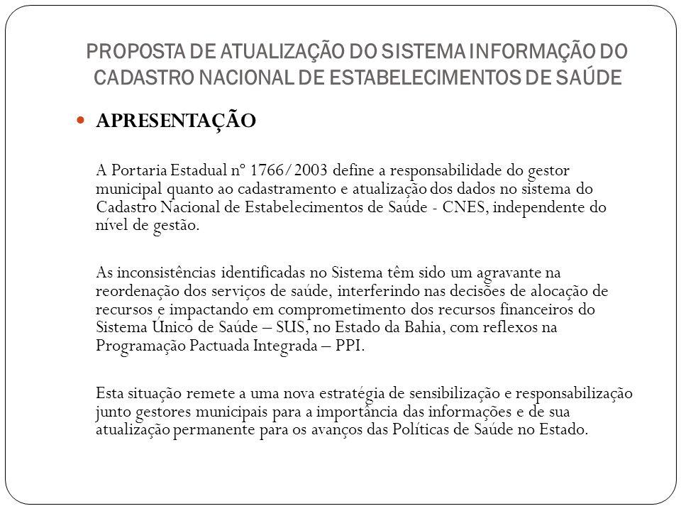APRESENTAÇÃO A Portaria Estadual nº 1766/2003 define a responsabilidade do gestor municipal quanto ao cadastramento e atualização dos dados no sistema