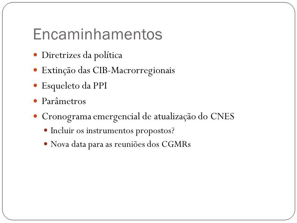 Encaminhamentos Diretrizes da política Extinção das CIB-Macrorregionais Esqueleto da PPI Parâmetros Cronograma emergencial de atualização do CNES Incl