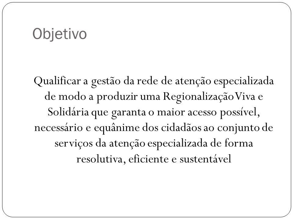 Objetivo Qualificar a gestão da rede de atenção especializada de modo a produzir uma Regionalização Viva e Solidária que garanta o maior acesso possív