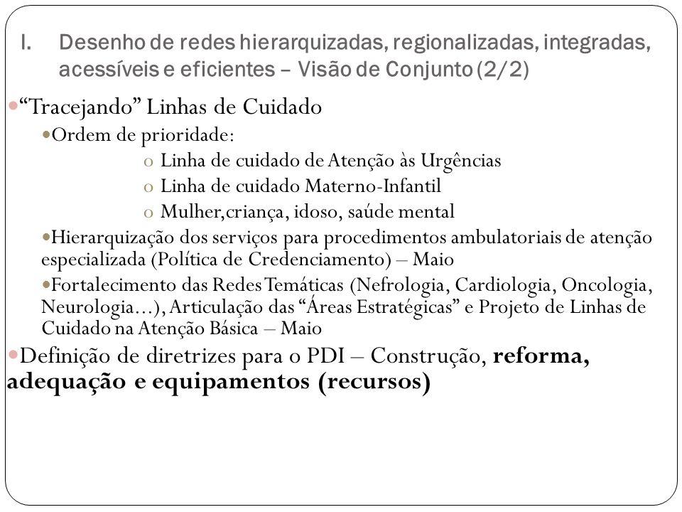 I.Desenho de redes hierarquizadas, regionalizadas, integradas, acessíveis e eficientes – Visão de Conjunto (2/2) Tracejando Linhas de Cuidado Ordem de