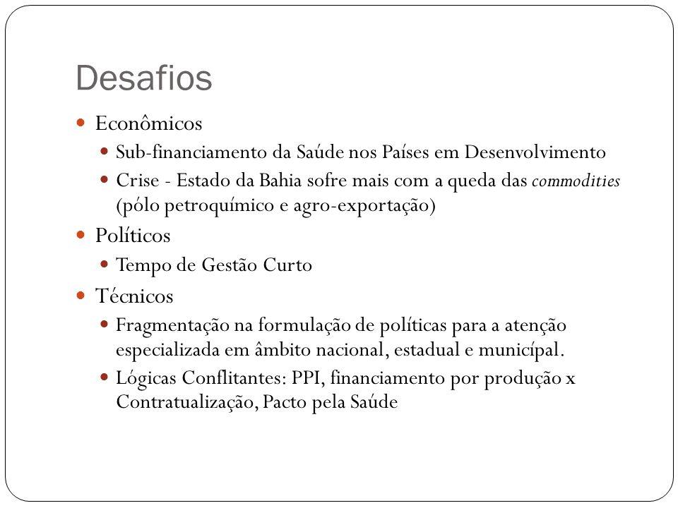 Desafios Econômicos Sub-financiamento da Saúde nos Países em Desenvolvimento Crise - Estado da Bahia sofre mais com a queda das commodities (pólo petr