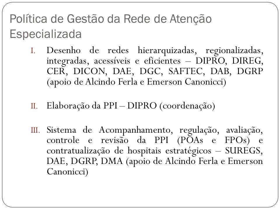 Política de Gestão da Rede de Atenção Especializada I. Desenho de redes hierarquizadas, regionalizadas, integradas, acessíveis e eficientes – DIPRO, D