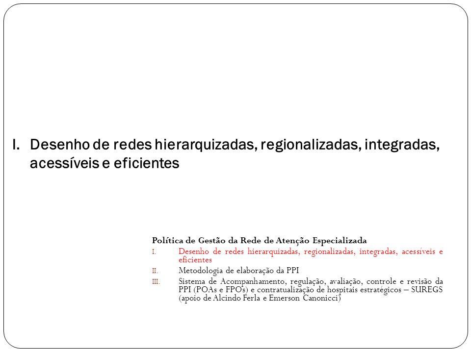 I.Desenho de redes hierarquizadas, regionalizadas, integradas, acessíveis e eficientes Política de Gestão da Rede de Atenção Especializada I. Desenho
