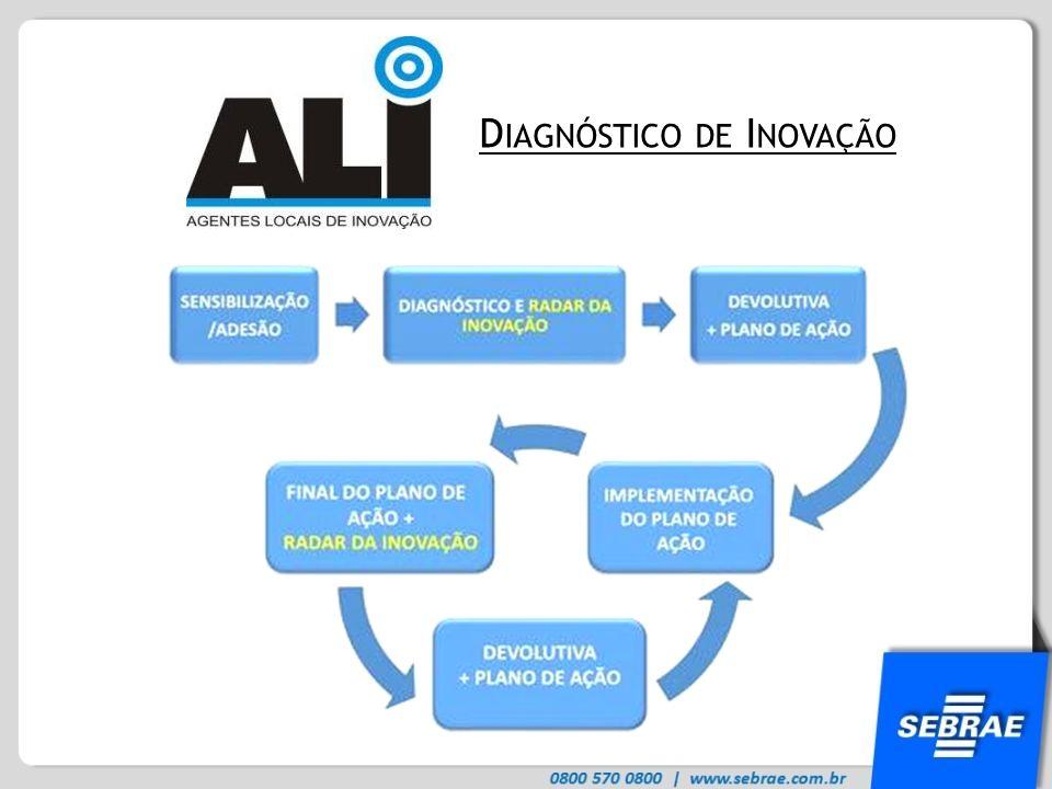 D IAGNÓSTICO DE I NOVAÇÃO