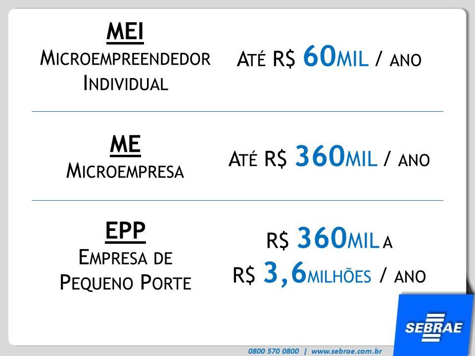 F ONTE : C ADASTRO S EBRAE DE E MPRESAS, COM BASE EM DADOS DA RFB ATÉ 31/12/2012.