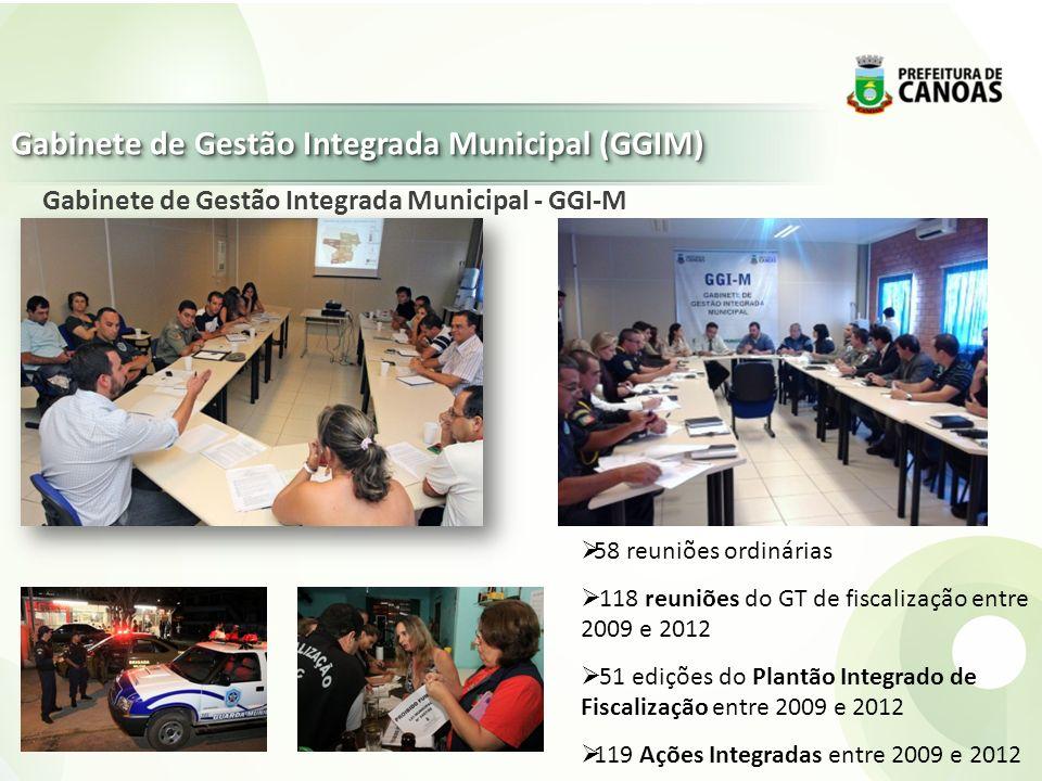 Gabinete de Gestão Integrada Municipal (GGIM) Gabinete de Gestão Integrada Municipal - GGI-M 58 reuniões ordinárias 118 reuniões do GT de fiscalização entre 2009 e 2012 51 edições do Plantão Integrado de Fiscalização entre 2009 e 2012 119 Ações Integradas entre 2009 e 2012