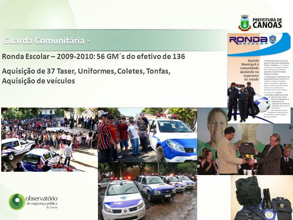 Ronda Escolar – 2009-2010: 56 GM´s do efetivo de 136 Aquisição de 37 Taser, Uniformes, Coletes, Tonfas, Aquisição de veículos Guarda Comunitária -