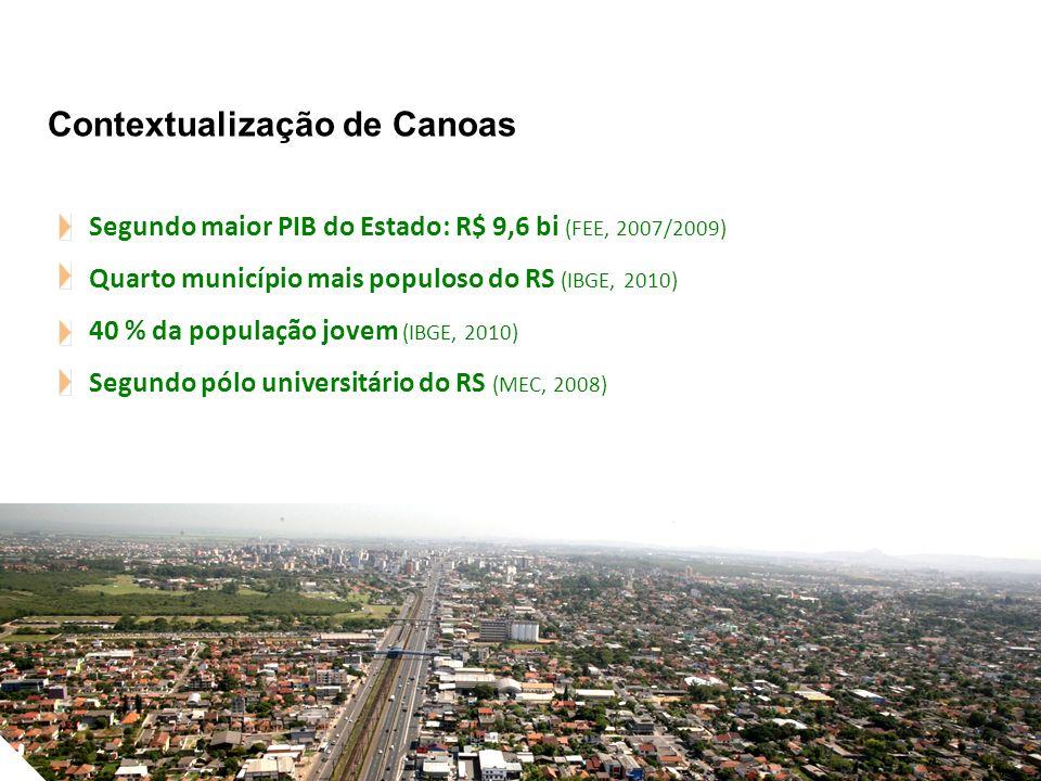 Resultados Encontrados - Homicídios Canoas: -27% Grande Mathias Velho : -13%Guajuviras: -46% Variação entre 2009 e 2011