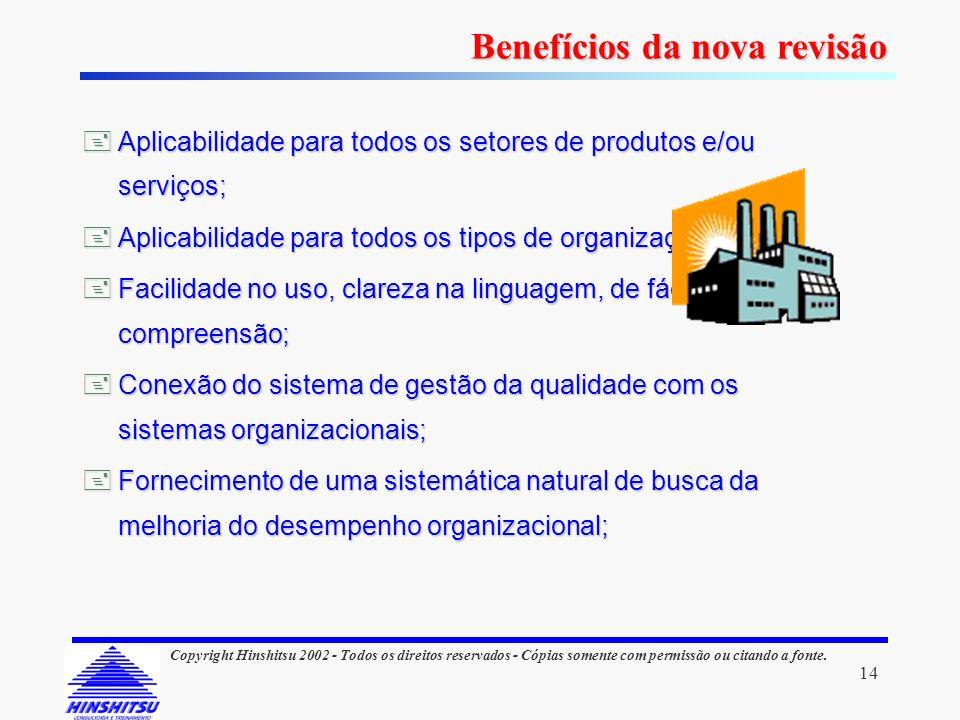 14 Copyright Hinshitsu 2002 - Todos os direitos reservados - Cópias somente com permissão ou citando a fonte. Aplicabilidade para todos os setores de