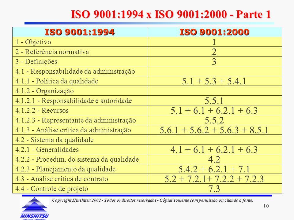 16 Copyright Hinshitsu 2002 - Todos os direitos reservados - Cópias somente com permissão ou citando a fonte. ISO 9001:1994 x ISO 9001:2000 - Parte 1