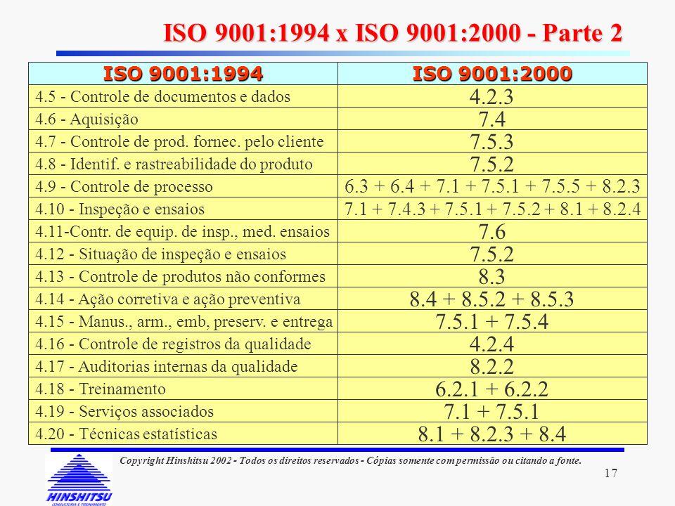 17 Copyright Hinshitsu 2002 - Todos os direitos reservados - Cópias somente com permissão ou citando a fonte. ISO 9001:1994 x ISO 9001:2000 - Parte 2