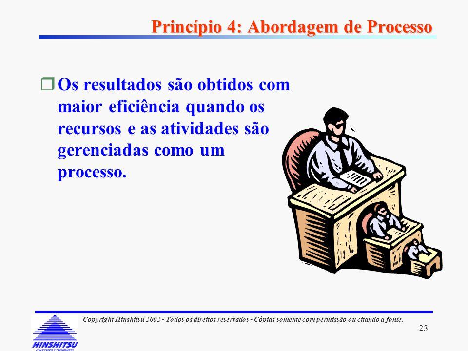 23 Copyright Hinshitsu 2002 - Todos os direitos reservados - Cópias somente com permissão ou citando a fonte. Princípio 4: Abordagem de Processo rOs r