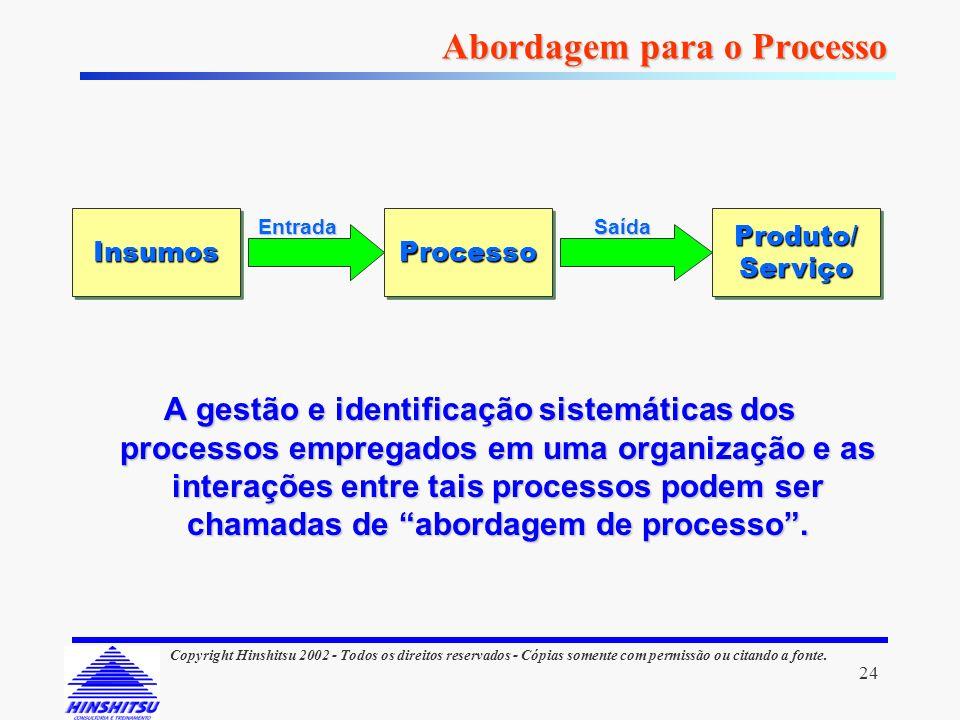 24 Copyright Hinshitsu 2002 - Todos os direitos reservados - Cópias somente com permissão ou citando a fonte. Abordagem para o Processo A gestão e ide