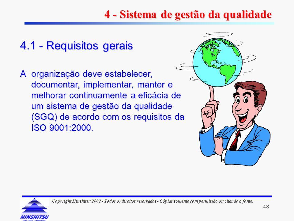 48 Copyright Hinshitsu 2002 - Todos os direitos reservados - Cópias somente com permissão ou citando a fonte. A organização deve estabelecer, document