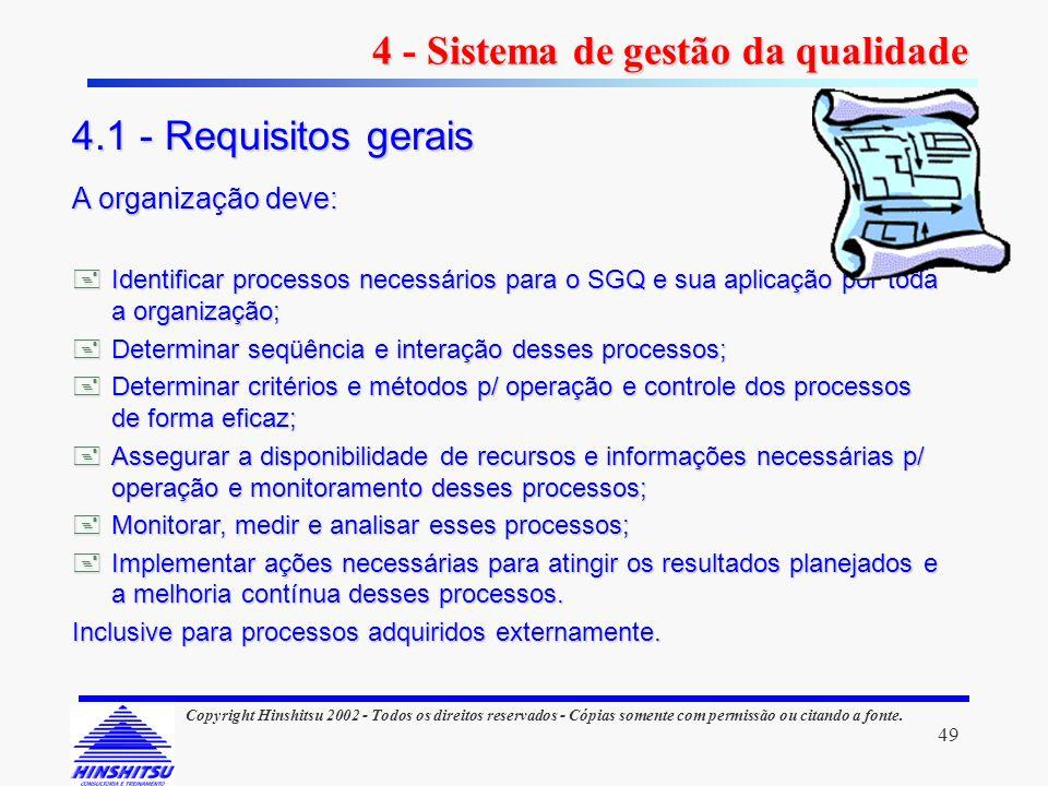 49 Copyright Hinshitsu 2002 - Todos os direitos reservados - Cópias somente com permissão ou citando a fonte. A organização deve: Identificar processo