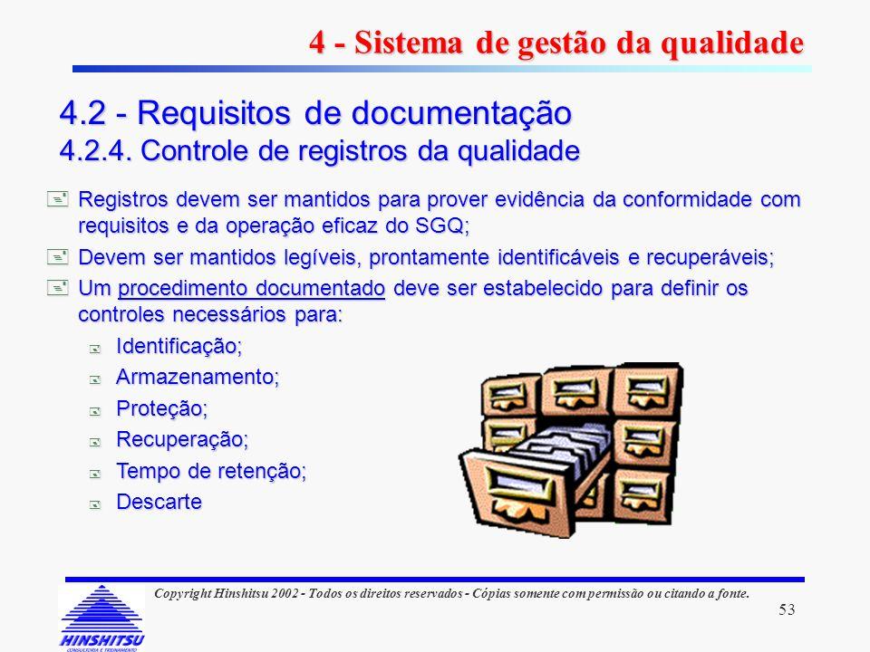 53 Copyright Hinshitsu 2002 - Todos os direitos reservados - Cópias somente com permissão ou citando a fonte. 4 - Sistema de gestão da qualidade 4.2 -