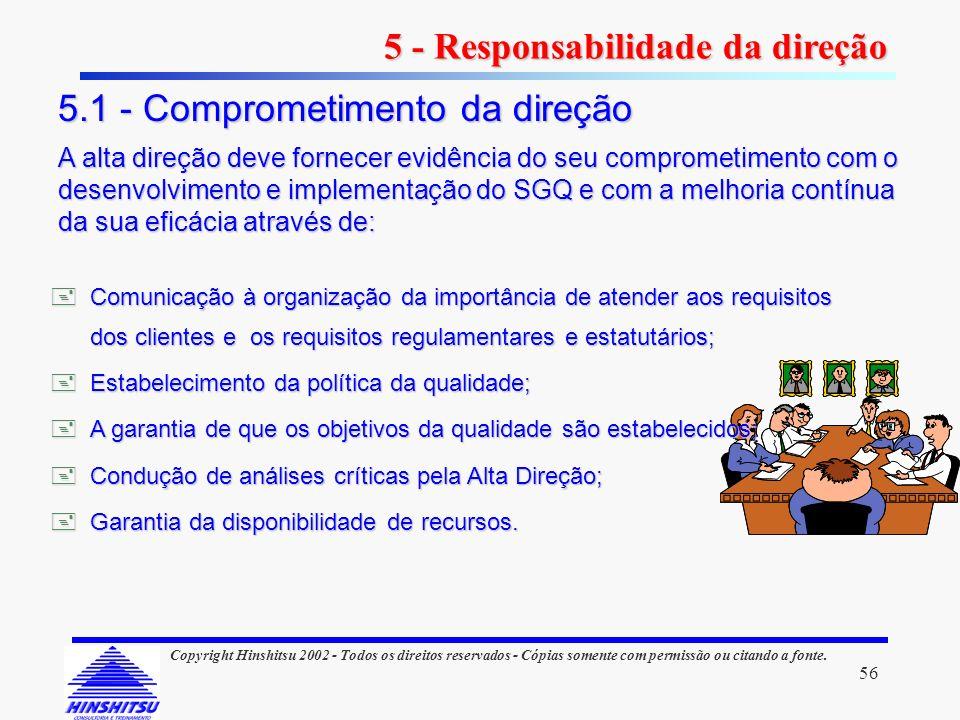 56 Copyright Hinshitsu 2002 - Todos os direitos reservados - Cópias somente com permissão ou citando a fonte. Comunicação à organização da importância