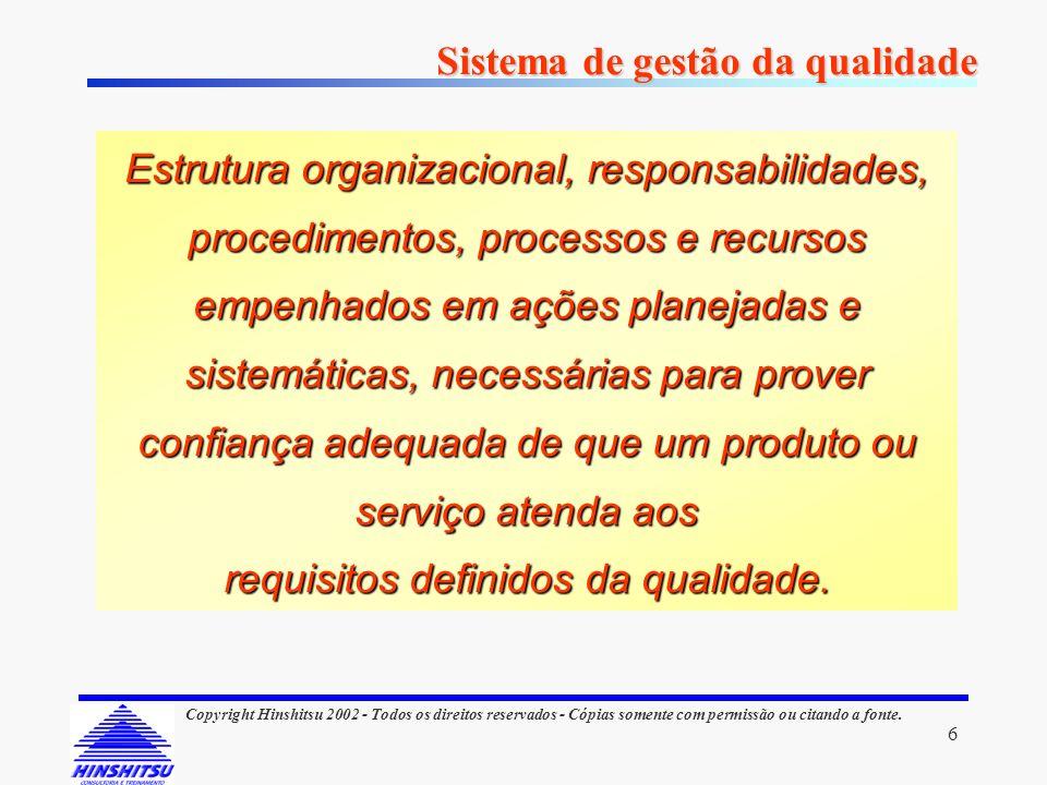 Sistema de Gestão da Qualidade CAPÍTULO 4 47 Copyright Hinshitsu 2000 - Todos os direitos reservados - Cópias somente com permissão ou citando a fonte.