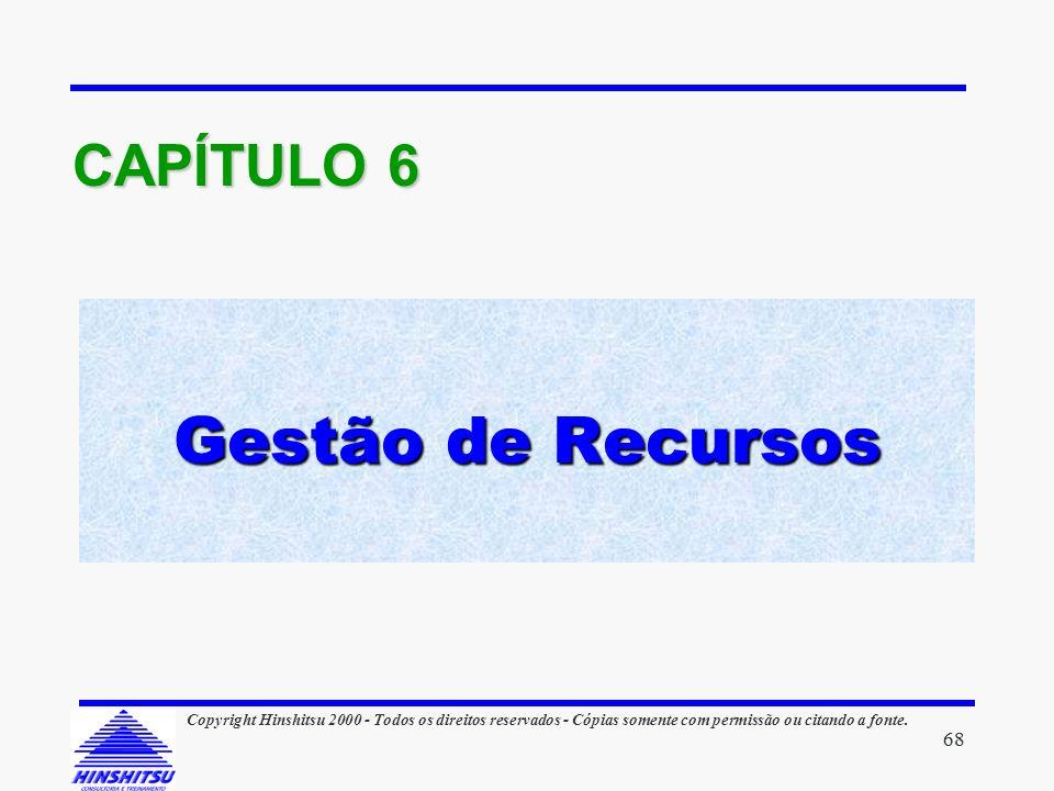 Gestão de Recursos CAPÍTULO 6 68 Copyright Hinshitsu 2000 - Todos os direitos reservados - Cópias somente com permissão ou citando a fonte.