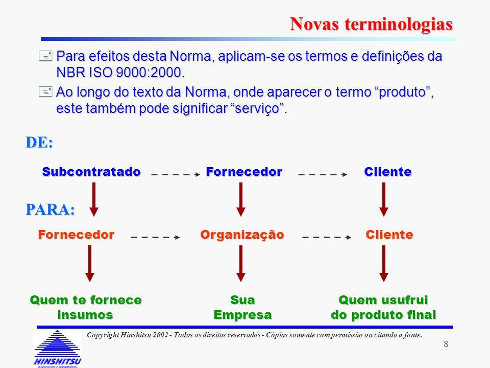 8 Copyright Hinshitsu 2002 - Todos os direitos reservados - Cópias somente com permissão ou citando a fonte. Para efeitos desta Norma, aplicam-se os t