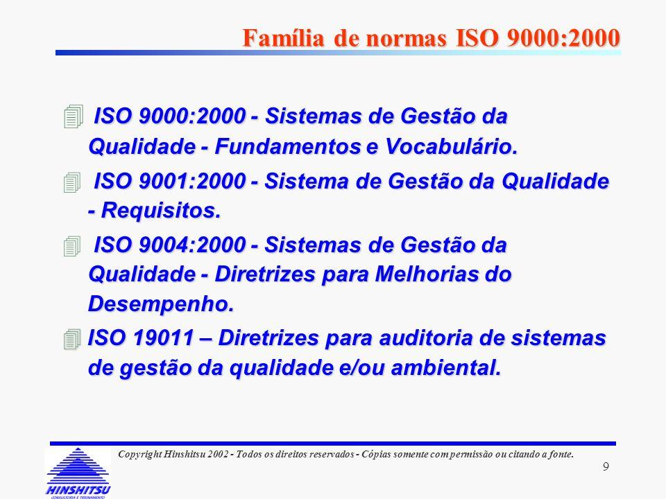9 Copyright Hinshitsu 2002 - Todos os direitos reservados - Cópias somente com permissão ou citando a fonte. Família de normas ISO 9000:2000 ISO 9000:
