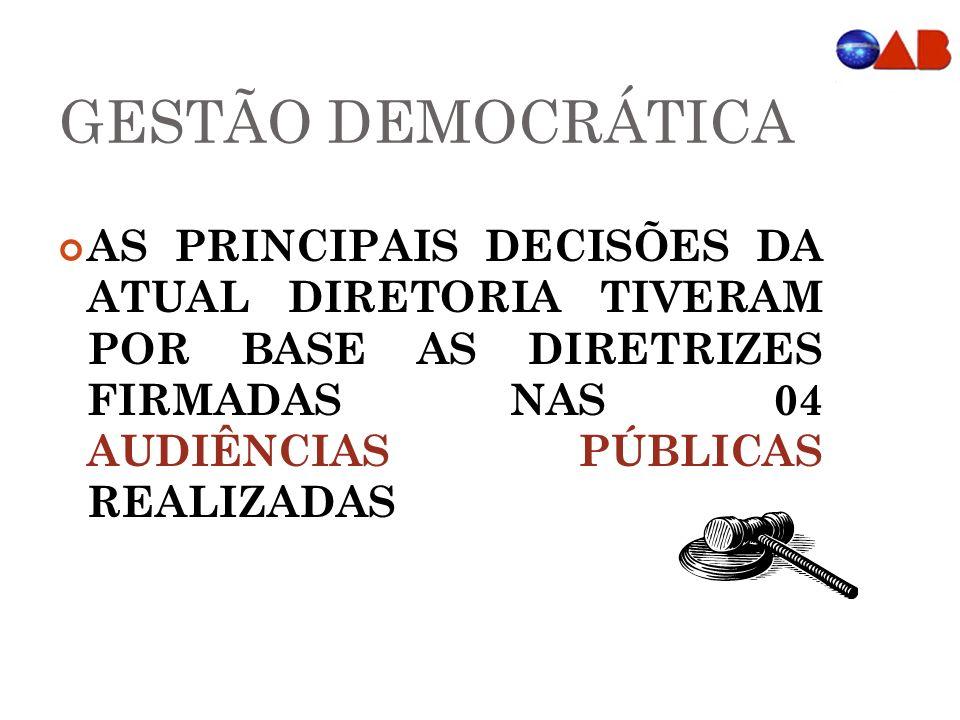 FÓRUM PERMANENTE DAS COMISSÕES Objetivo: integrar e articular as Comissões que devem desenvolver seus projetos em favor da Advocacia e do Exercício Pleno e Livre da Profissão.