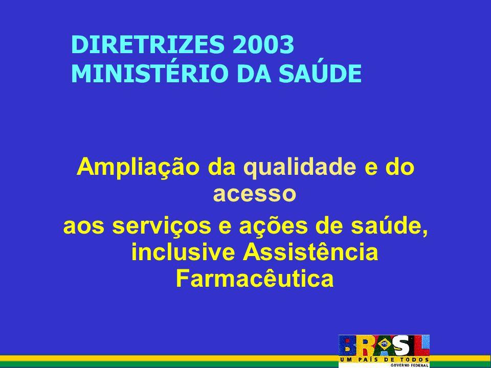 DIRETRIZES 2003 MINISTÉRIO DA SAÚDE Ampliação da qualidade e do acesso aos serviços e ações de saúde, inclusive Assistência Farmacêutica