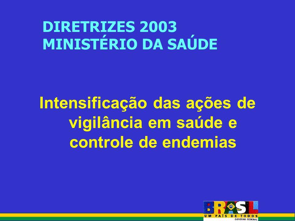 DIRETRIZES 2003 MINISTÉRIO DA SAÚDE Intensificação das ações de vigilância em saúde e controle de endemias