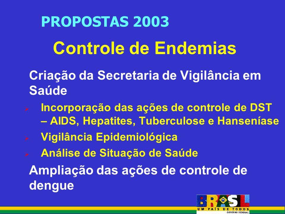 PROPOSTAS 2003 Controle de Endemias Criação da Secretaria de Vigilância em Saúde Incorporação das ações de controle de DST – AIDS, Hepatites, Tuberculose e Hanseníase Vigilância Epidemiológica Análise de Situação de Saúde Ampliação das ações de controle de dengue