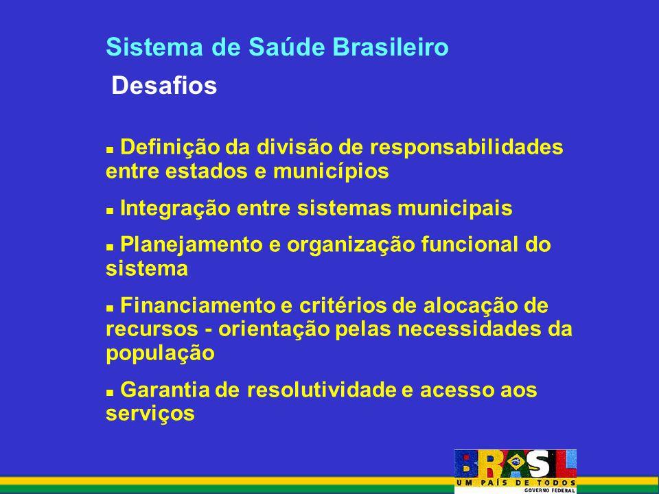 Definição da divisão de responsabilidades entre estados e municípios Integração entre sistemas municipais Planejamento e organização funcional do sistema Financiamento e critérios de alocação de recursos - orientação pelas necessidades da população Garantia de resolutividade e acesso aos serviços Sistema de Saúde Brasileiro Desafios