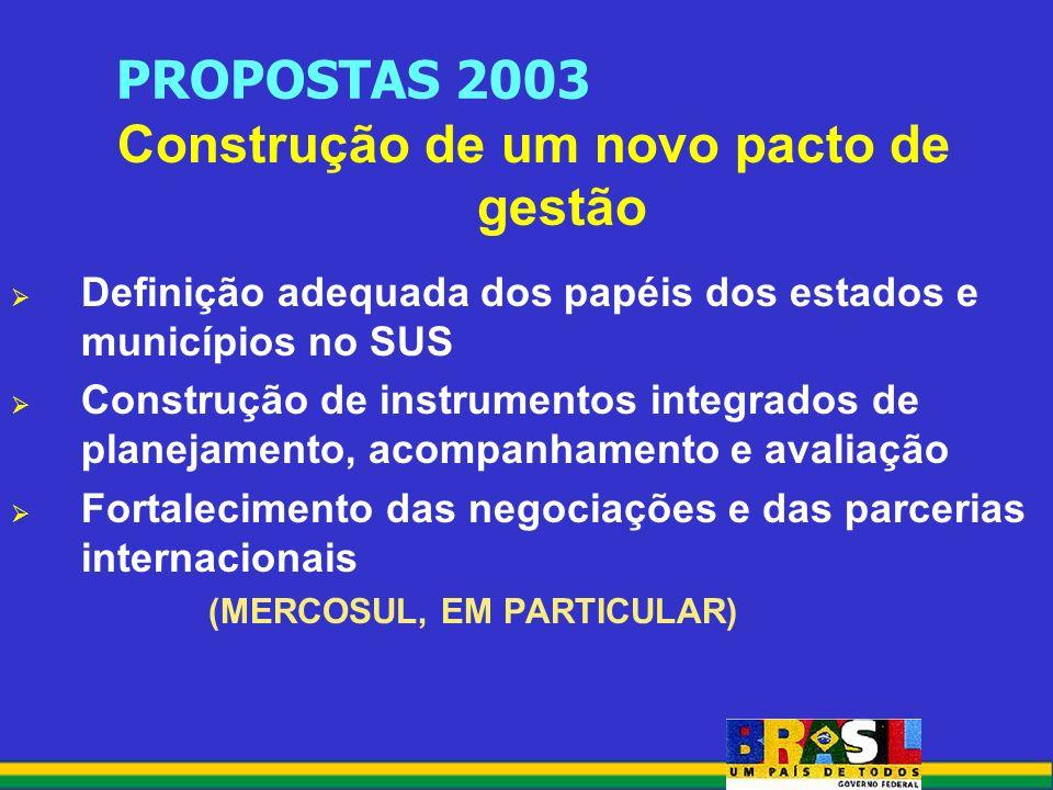 PROPOSTAS 2003 Construção de um novo pacto de gestão Definição adequada dos papéis dos estados e municípios no SUS Construção de instrumentos integrados de planejamento, acompanhamento e avaliação Fortalecimento das negociações e das parcerias internacionais (MERCOSUL, EM PARTICULAR)