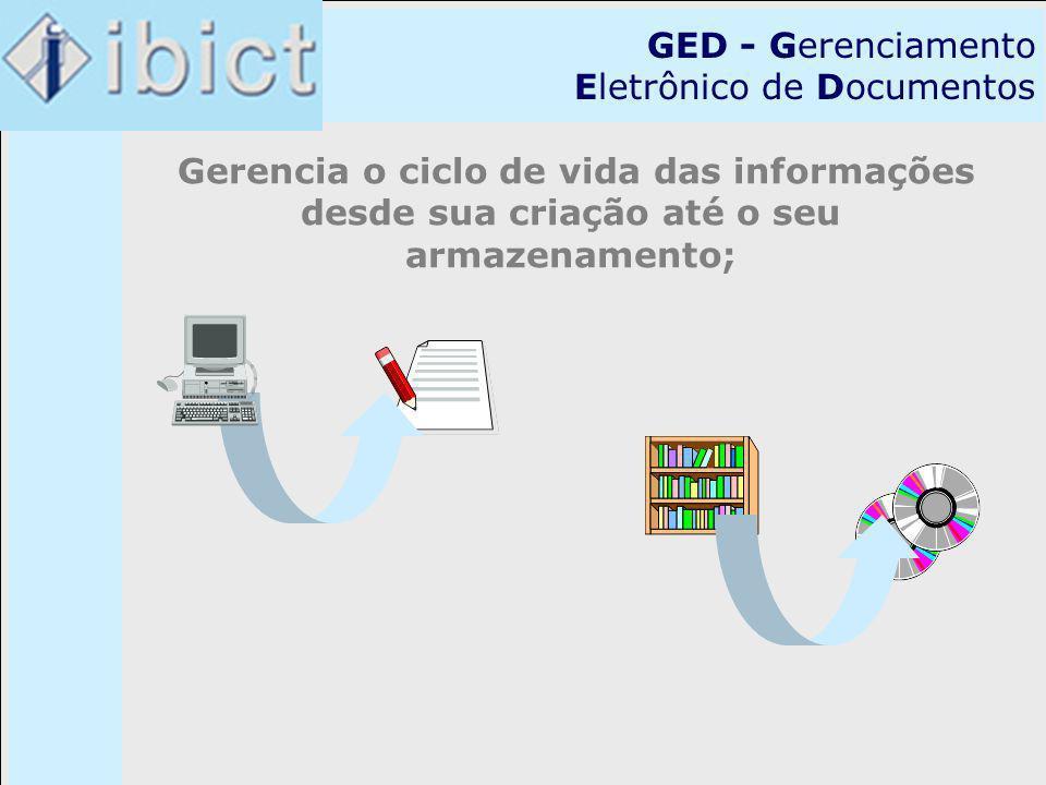 GED - Gerenciamento Eletrônico de Documentos Gerencia o ciclo de vida das informações desde sua criação até o seu armazenamento;