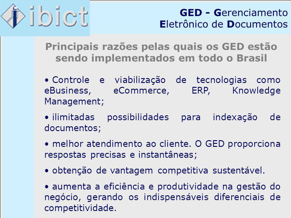 GED - Gerenciamento Eletrônico de Documentos Principais razões pelas quais os GED estão sendo implementados em todo o Brasil Controle e viabilização d