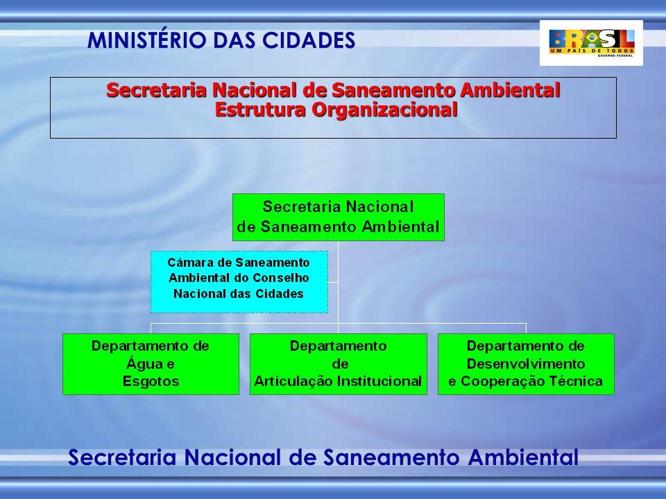 MINISTÉRIO DAS CIDADES Secretaria Nacional de Saneamento Ambiental Secretaria Nacional de Saneamento Ambiental Estrutura Organizacional