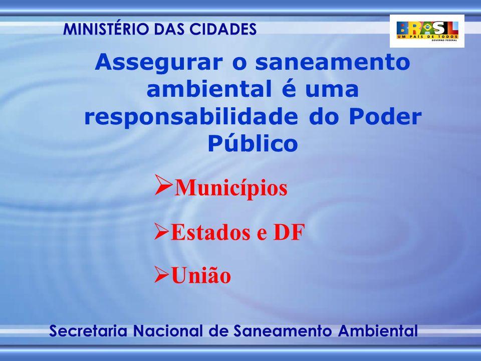 MINISTÉRIO DAS CIDADES Secretaria Nacional de Saneamento Ambiental Municípios Estados e DF União Assegurar o saneamento ambiental é uma responsabilidade do Poder Público