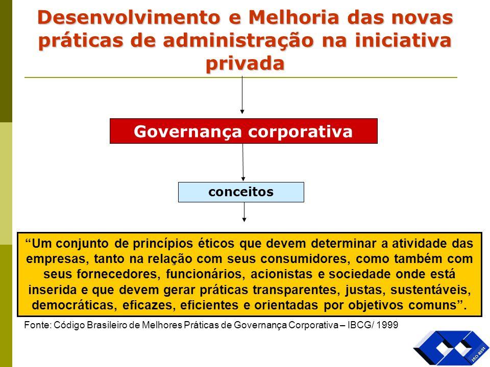 Governança corporativa conceitos Fonte: Código Brasileiro de Melhores Práticas de Governança Corporativa – IBCG/ 1999 Desenvolvimento e Melhoria das n