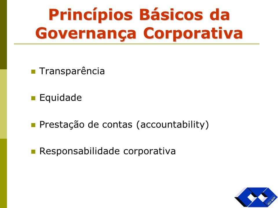 Princípios Básicos da Governança Corporativa Transparência Equidade Prestação de contas (accountability) Responsabilidade corporativa