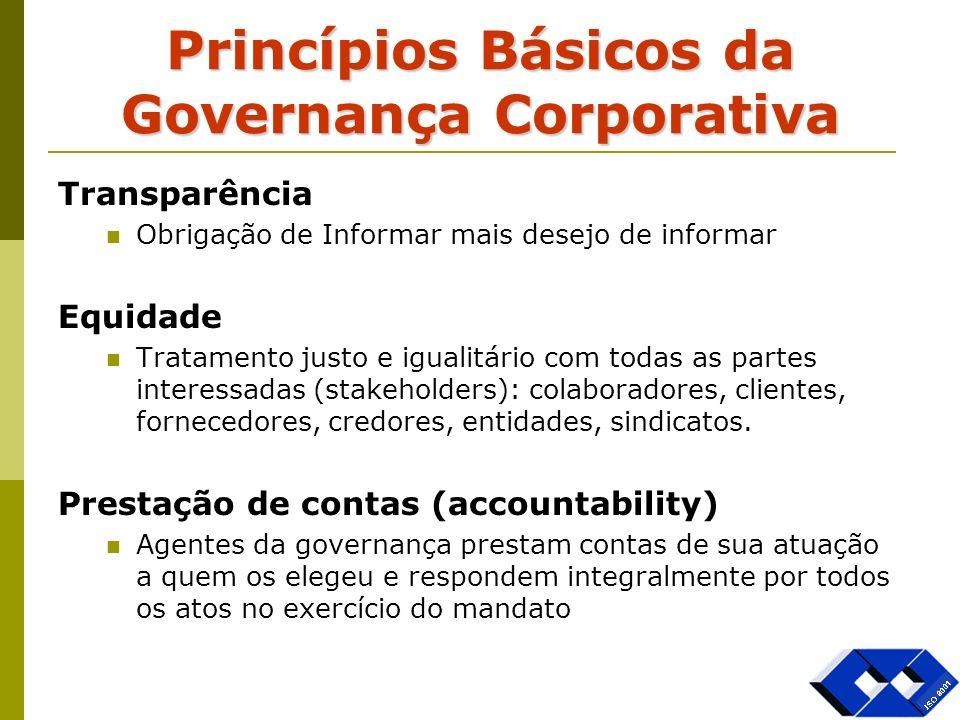 Princípios Básicos da Governança Corporativa Transparência Obrigação de Informar mais desejo de informar Equidade Tratamento justo e igualitário com t