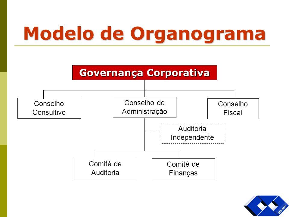 Modelo de Organograma Governança Corporativa Conselho Consultivo Conselho de Administração Conselho Fiscal Comitê de Auditoria Comitê de Finanças Audi