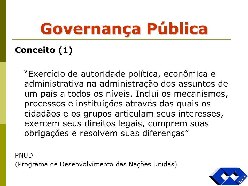 Governança Pública Conceito (1) Exercício de autoridade política, econômica e administrativa na administração dos assuntos de um país a todos os nívei