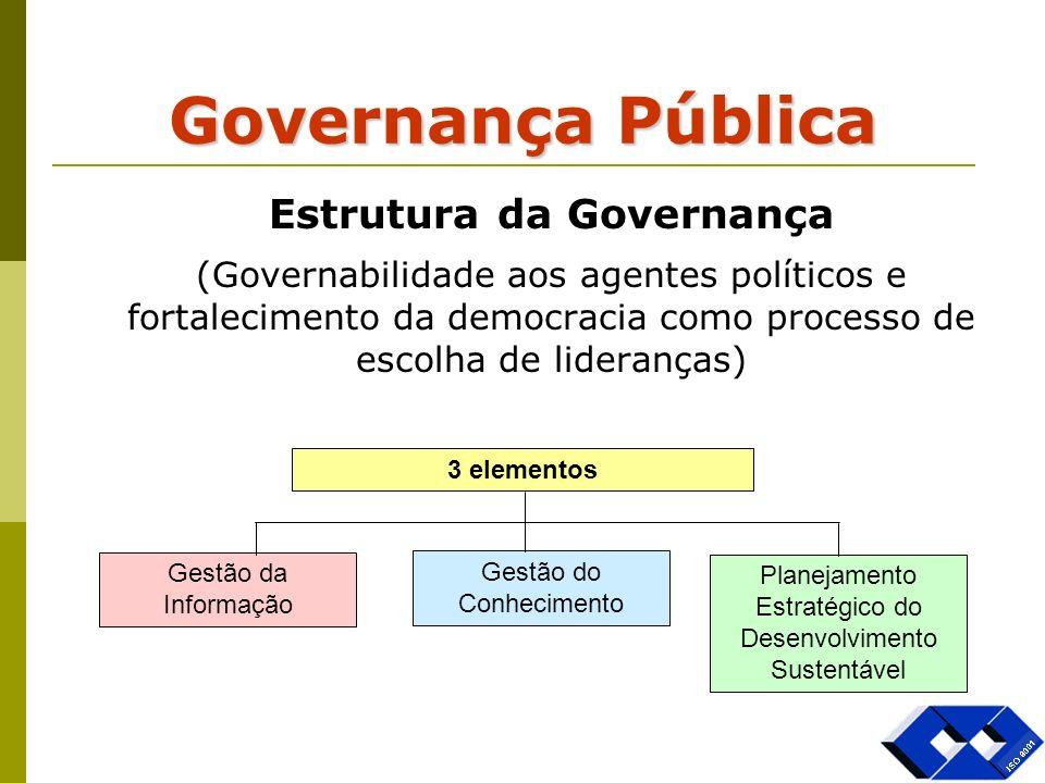 Governança Pública Estrutura da Governança (Governabilidade aos agentes políticos e fortalecimento da democracia como processo de escolha de liderança