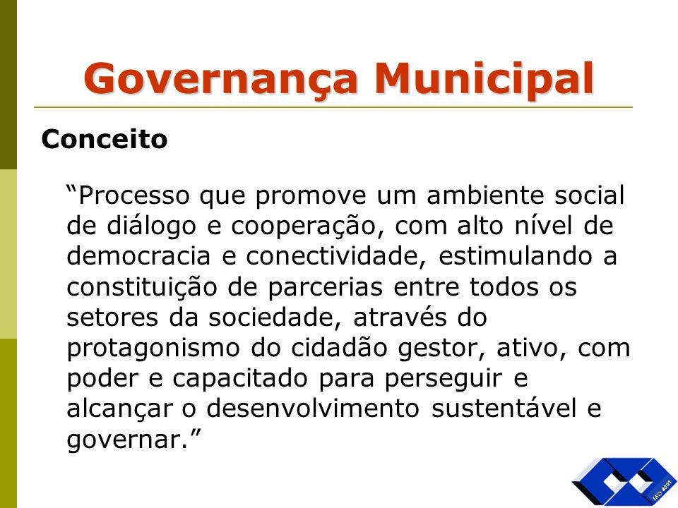 Governança Municipal Conceito Processo que promove um ambiente social de diálogo e cooperação, com alto nível de democracia e conectividade, estimulan
