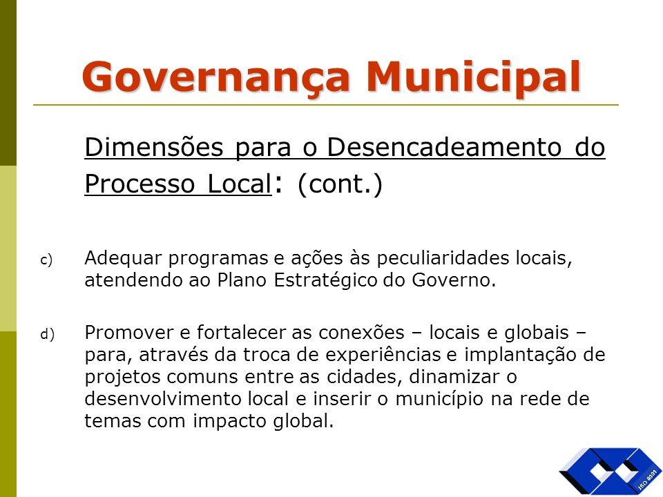 Governança Municipal Dimensões para o Desencadeamento do Processo Local : (cont.) c) Adequar programas e ações às peculiaridades locais, atendendo ao