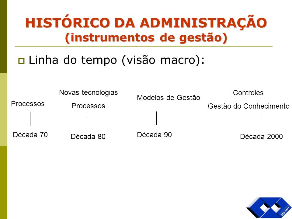 HISTÓRICO DA ADMINISTRAÇÃO (instrumentos de gestão) Linha do tempo (visão macro): Processos Novas tecnologias Processos Modelos de Gestão Controles Ge