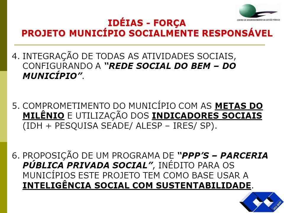 IDÉIAS - FORÇA PROJETO MUNICÍPIO SOCIALMENTE RESPONSÁVEL 4.INTEGRAÇÃO DE TODAS AS ATIVIDADES SOCIAIS, CONFIGURANDO A REDE SOCIAL DO BEM – DO MUNICÍPIO