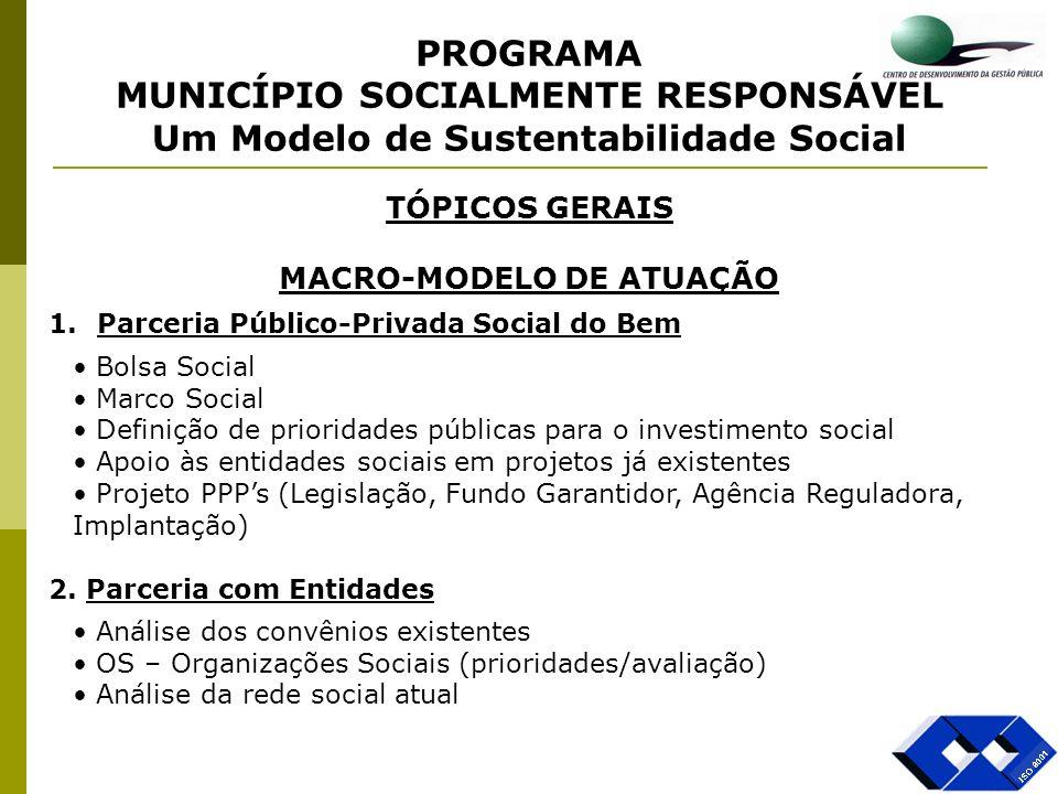 PROGRAMA MUNICÍPIO SOCIALMENTE RESPONSÁVEL Um Modelo de Sustentabilidade Social TÓPICOS GERAIS MACRO-MODELO DE ATUAÇÃO 1. Parceria Público-Privada Soc